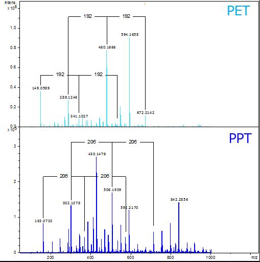 I017_Figure2