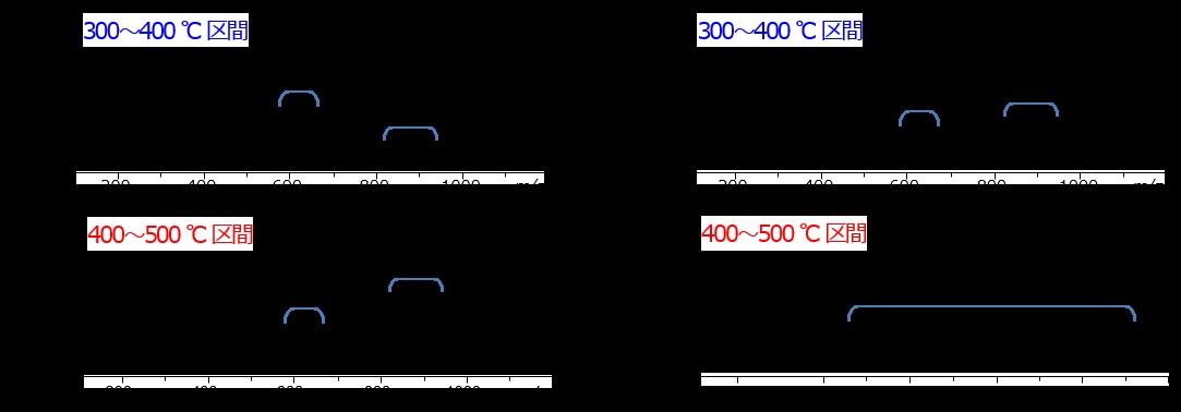 I018_Figure2