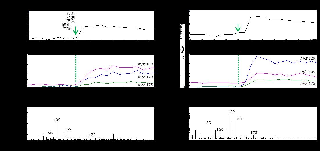JV002-figure1-2