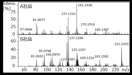 v005_figure2